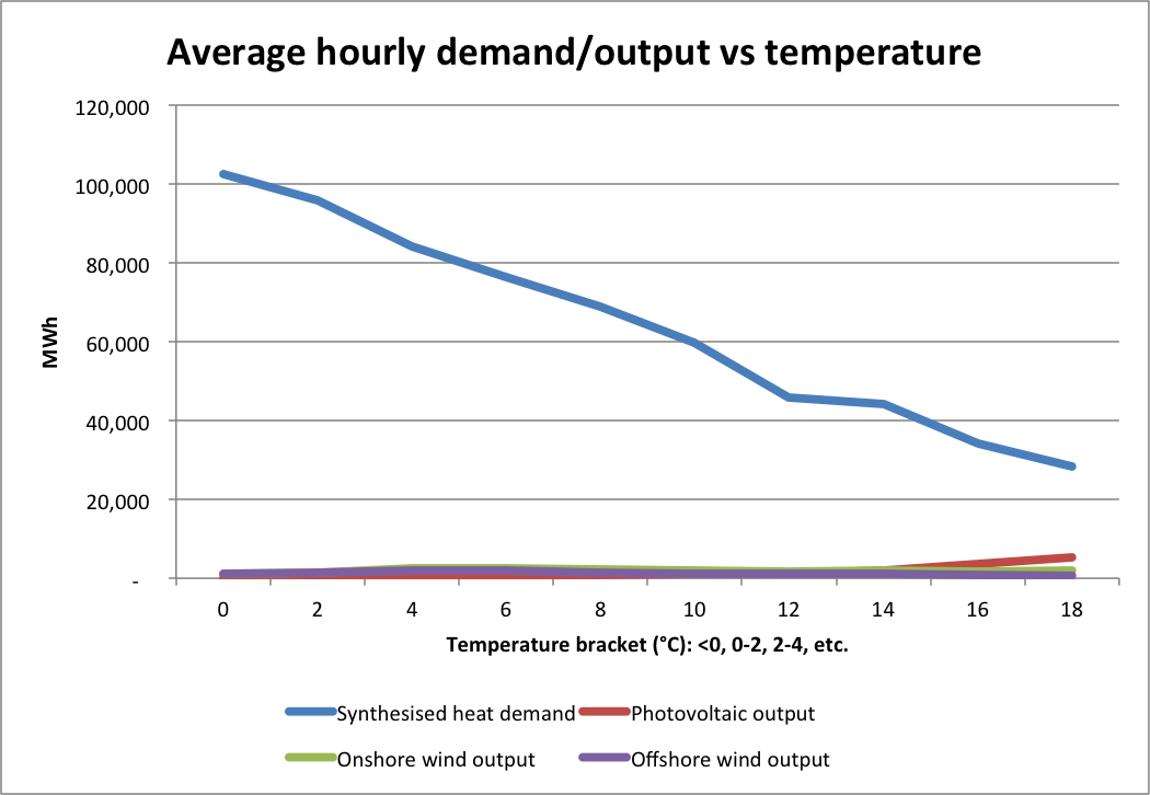 Biomass Heat: The Seasonal Solar Storage Technology
